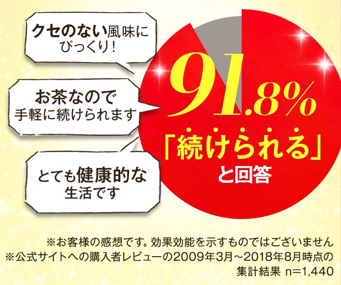 popularity_02